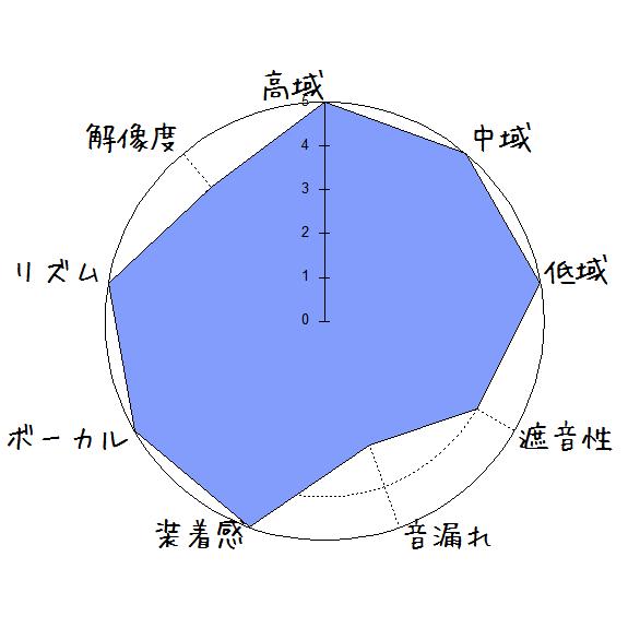 f:id:kanbun:20190413135647p:plain