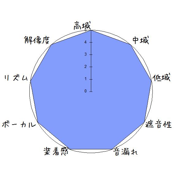 f:id:kanbun:20190418025424p:plain