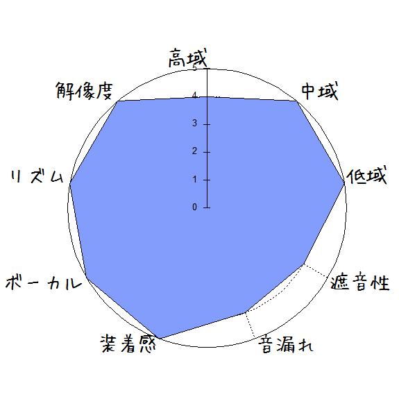 f:id:kanbun:20190420150405p:plain