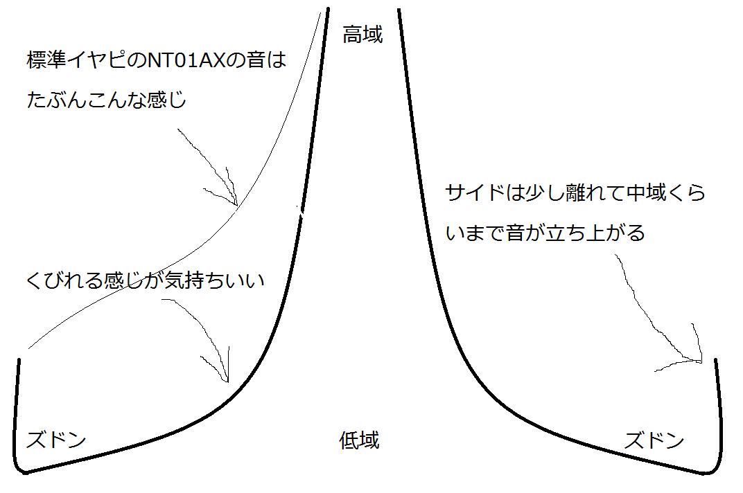 f:id:kanbun:20190426031500p:plain