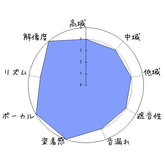 TT-BH053