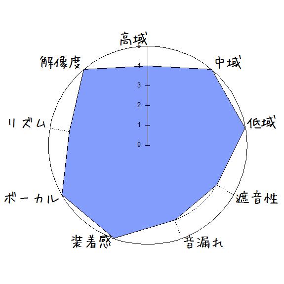 RP-HD300B