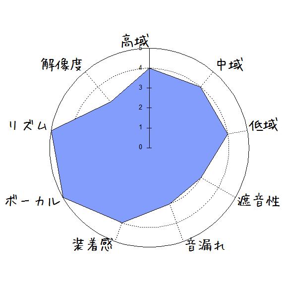 ナガオカ BT812