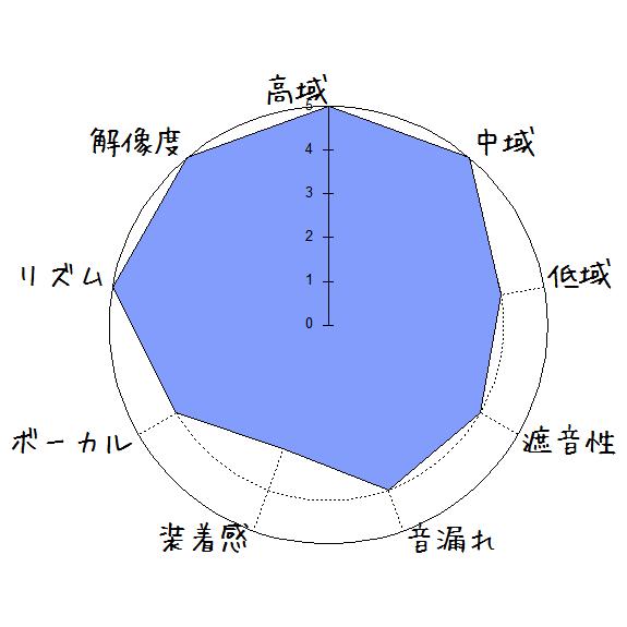 JVC HA-FD01