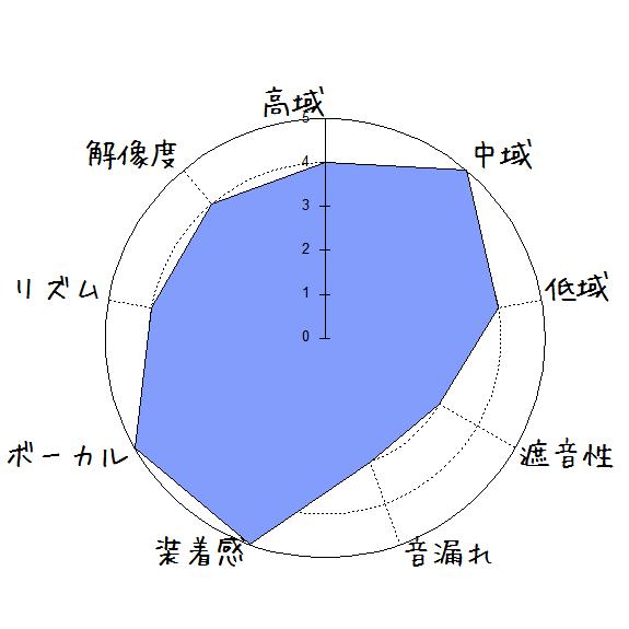 QianToo QTOO-BX01