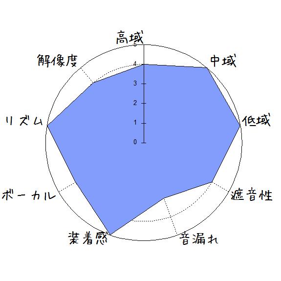 HOKONUI H5