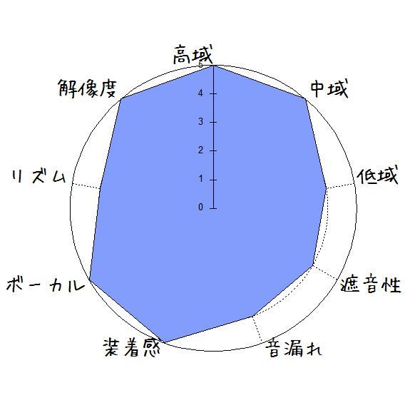 TRANYA P1
