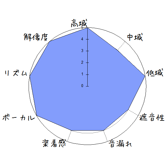 f:id:kanbun:20190619234829p:plain