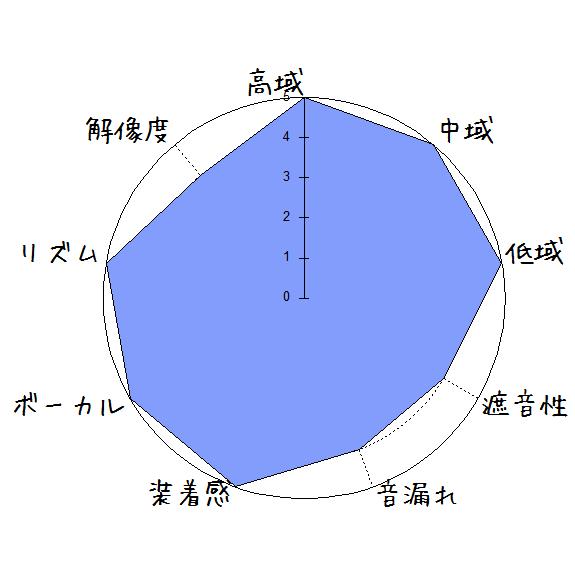f:id:kanbun:20190706004436p:plain