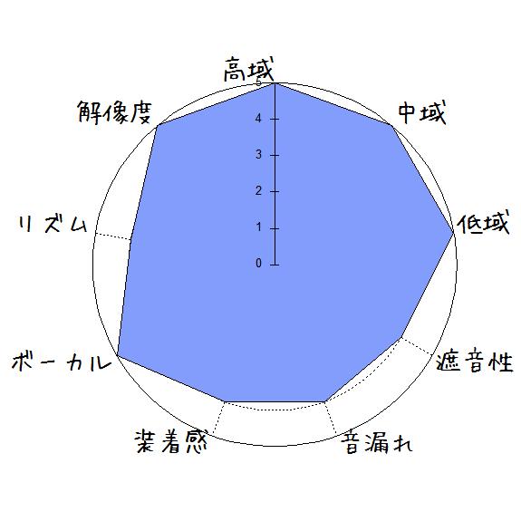 UENO WA-X1(F8)