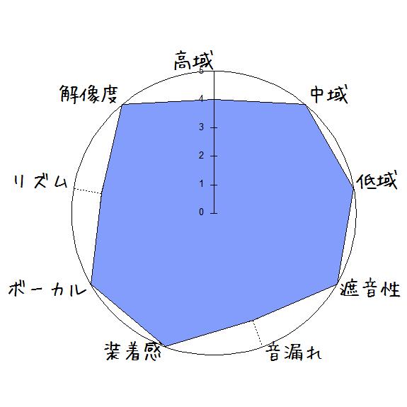 Hiyoo A66(A8-C5)