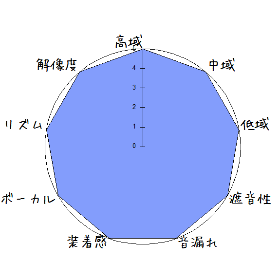 Yinyoo TRI-i3