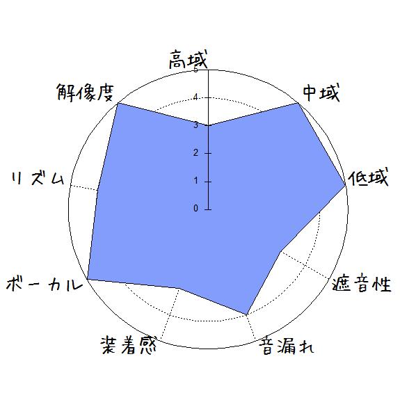f:id:kanbun:20190922035630p:plain
