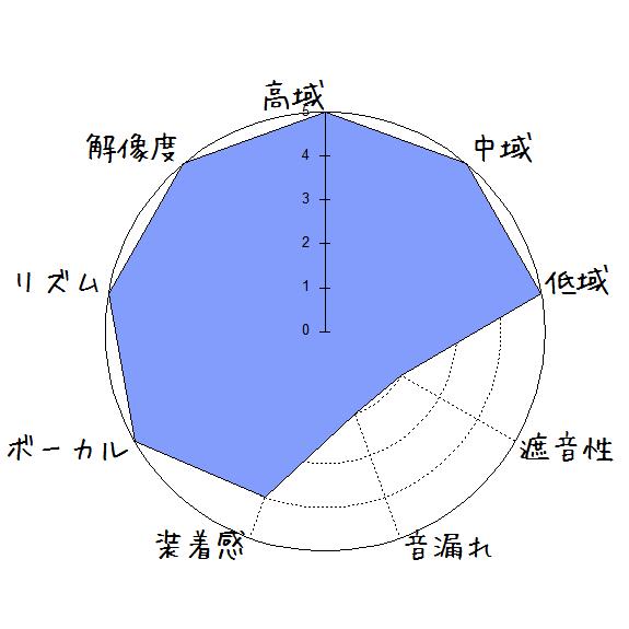 beyerdynamic T1