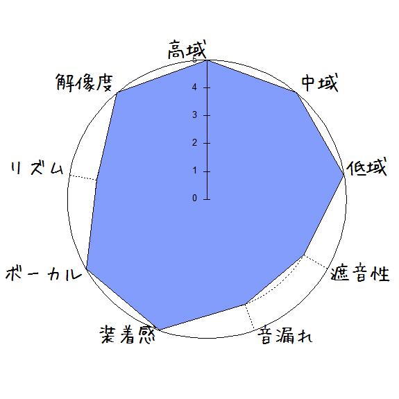 f:id:kanbun:20191123215816p:plain