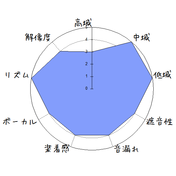 X-DRAGON FG-09
