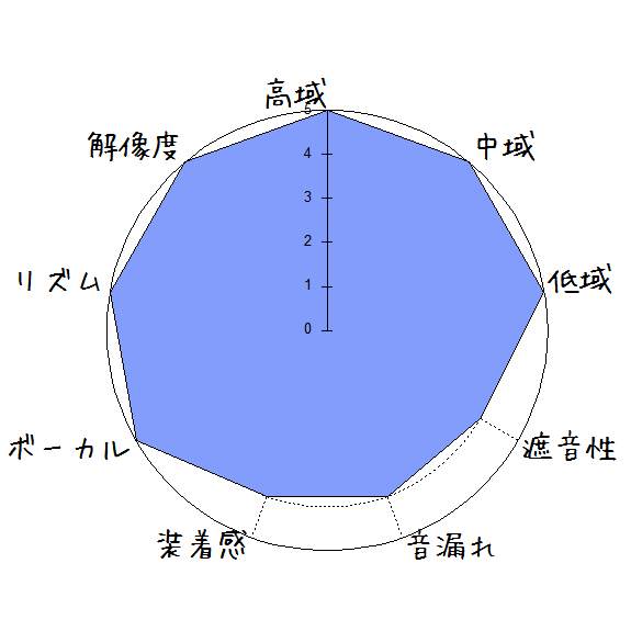 f:id:kanbun:20200121200603p:plain