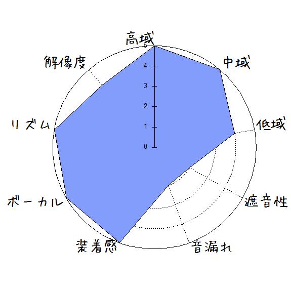 f:id:kanbun:20200127155453p:plain