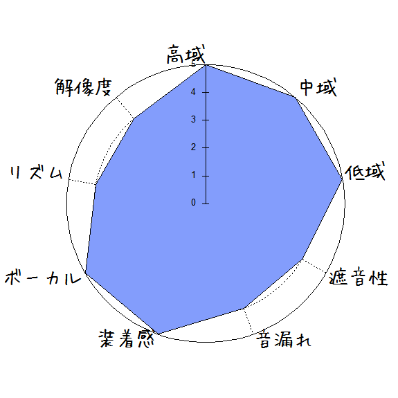 f:id:kanbun:20200128173919p:plain
