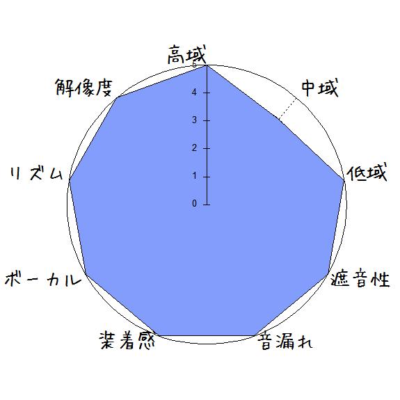 f:id:kanbun:20200129223214p:plain