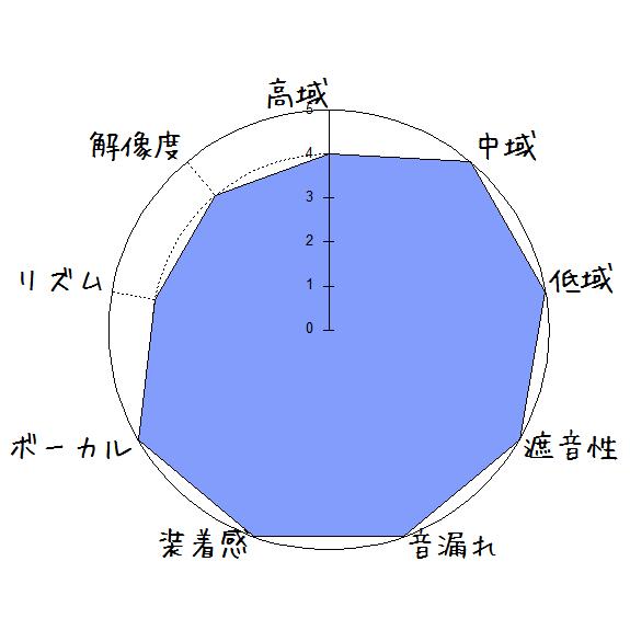 f:id:kanbun:20200130221237p:plain