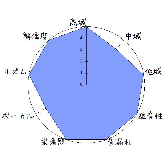 f:id:kanbun:20200204205552p:plain