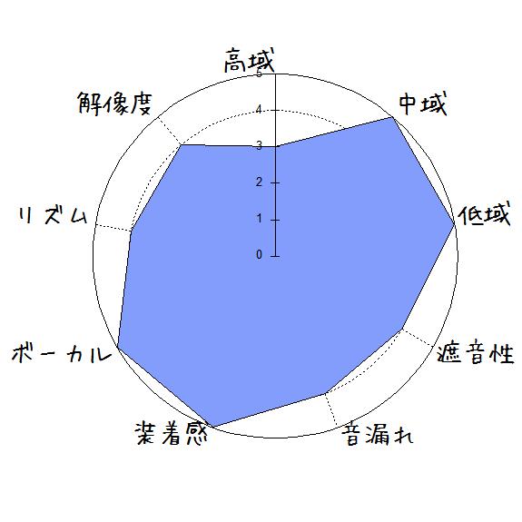 f:id:kanbun:20200212225912p:plain