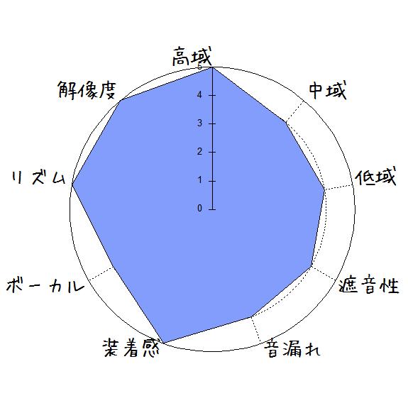 f:id:kanbun:20200305004853p:plain