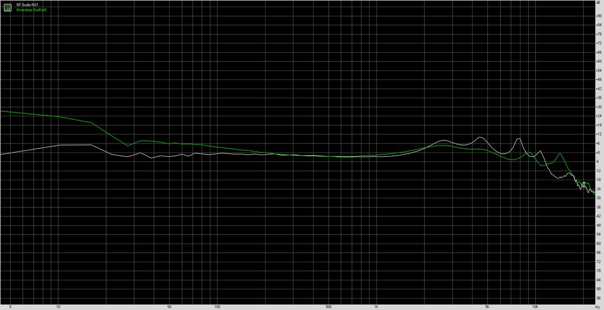 NF Audio NA1 vs Moondrop Starfield