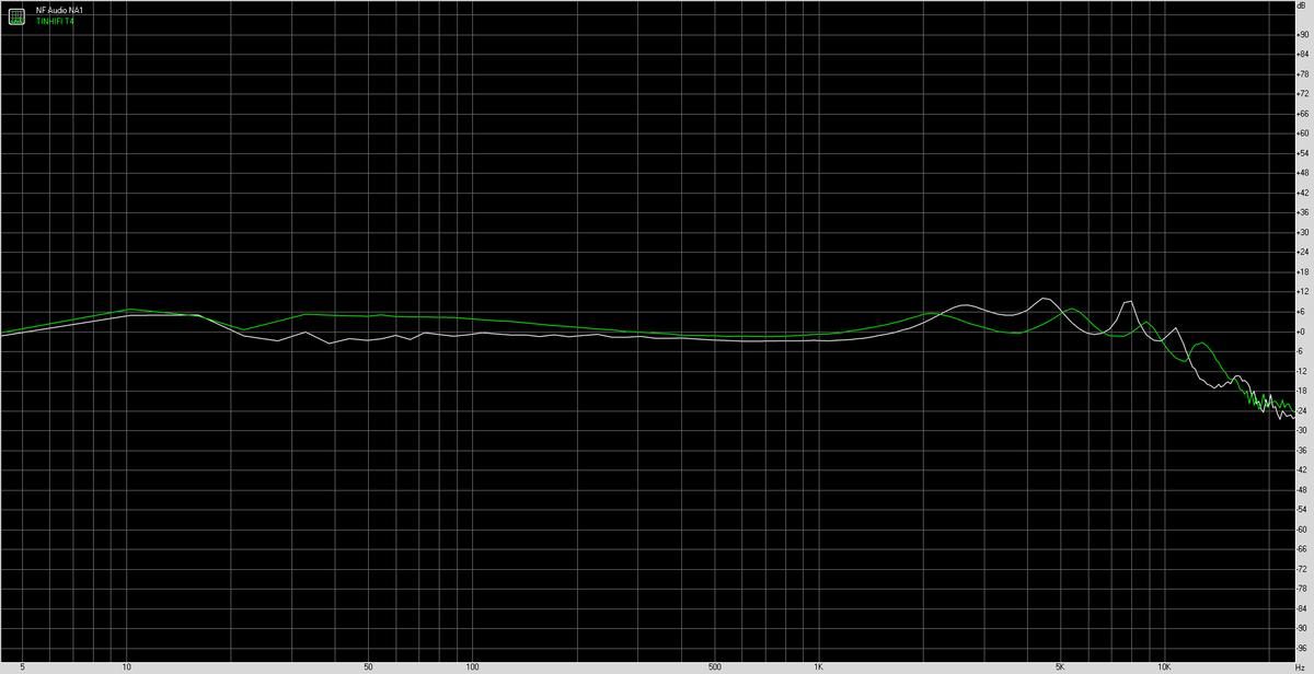 NF Audio NA1 vs TinHiFi T4