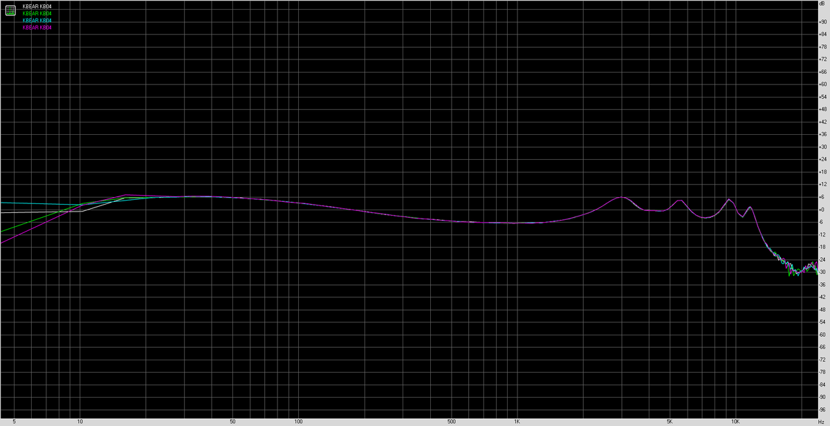 KBEAR KB04 frequency characteristics image