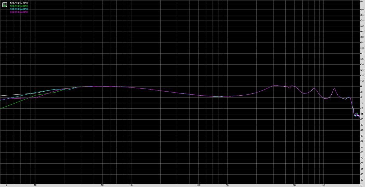 KBEAR DIAMOND frequency characteristic image