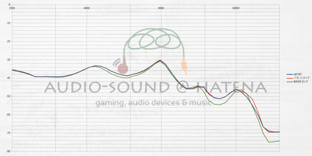 NF Audio NM2