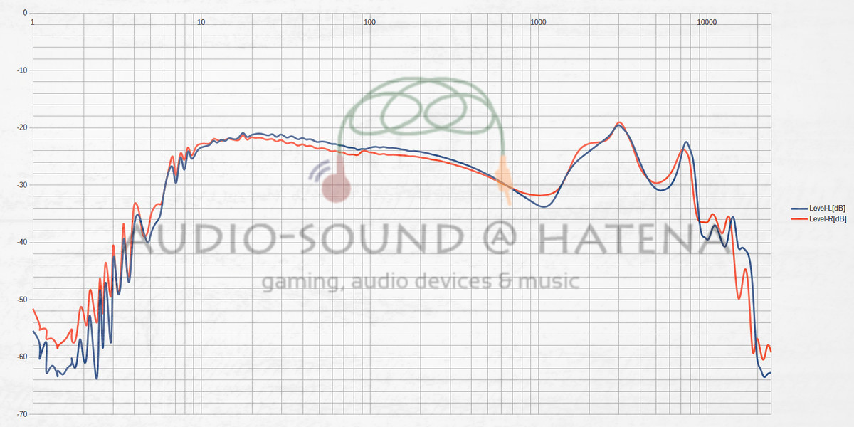 Tri Audio Tri-i3