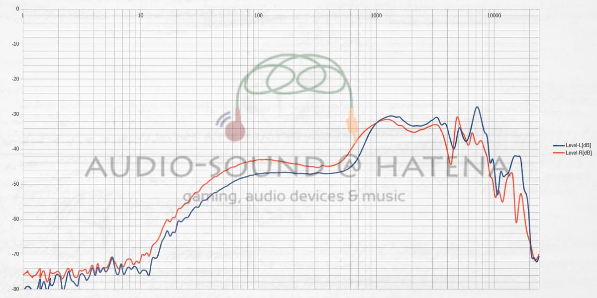 アシダ音響 ASHIDAVOX ST-90-05