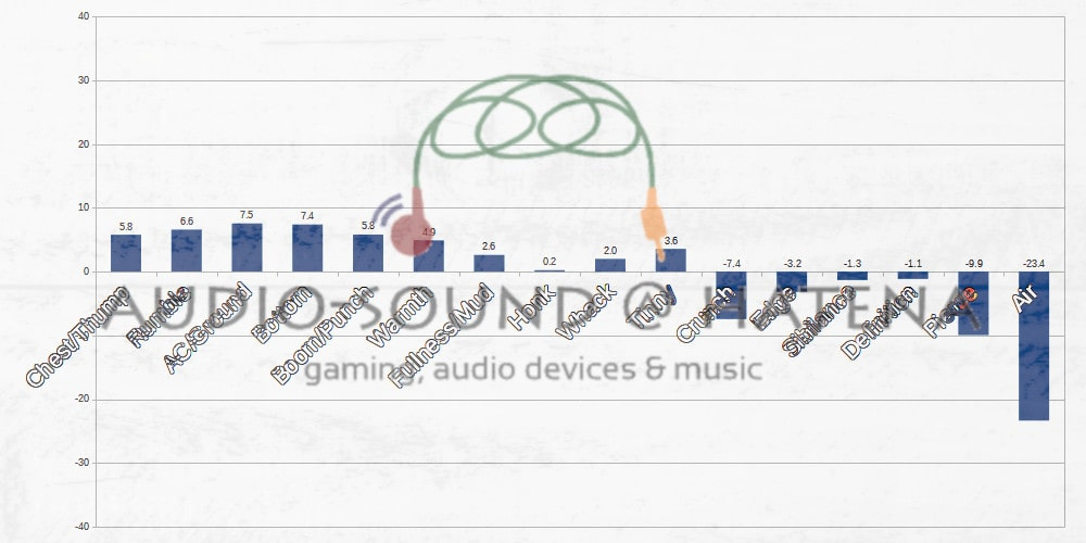 Reecho×Peacock Audio Spring