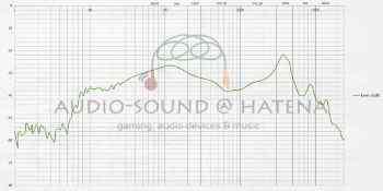 TaoTronics SoundLiberty 94