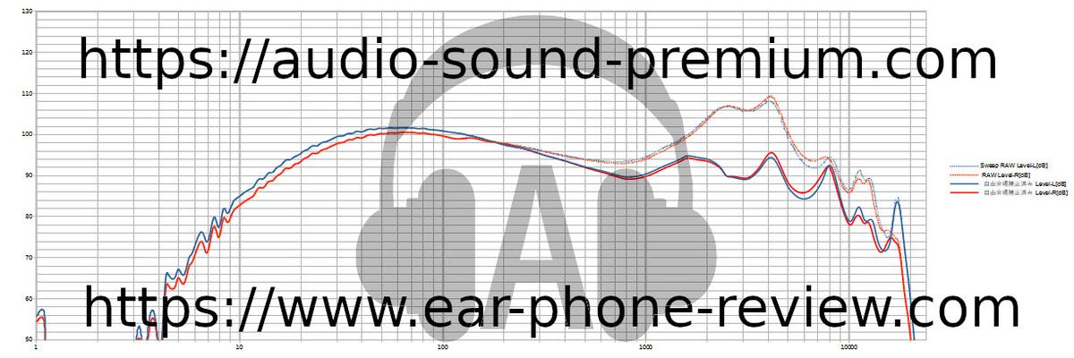 Shuoer Tape Pro