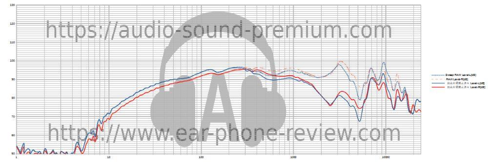 TaoTronics SoundLiberty S10 Pro