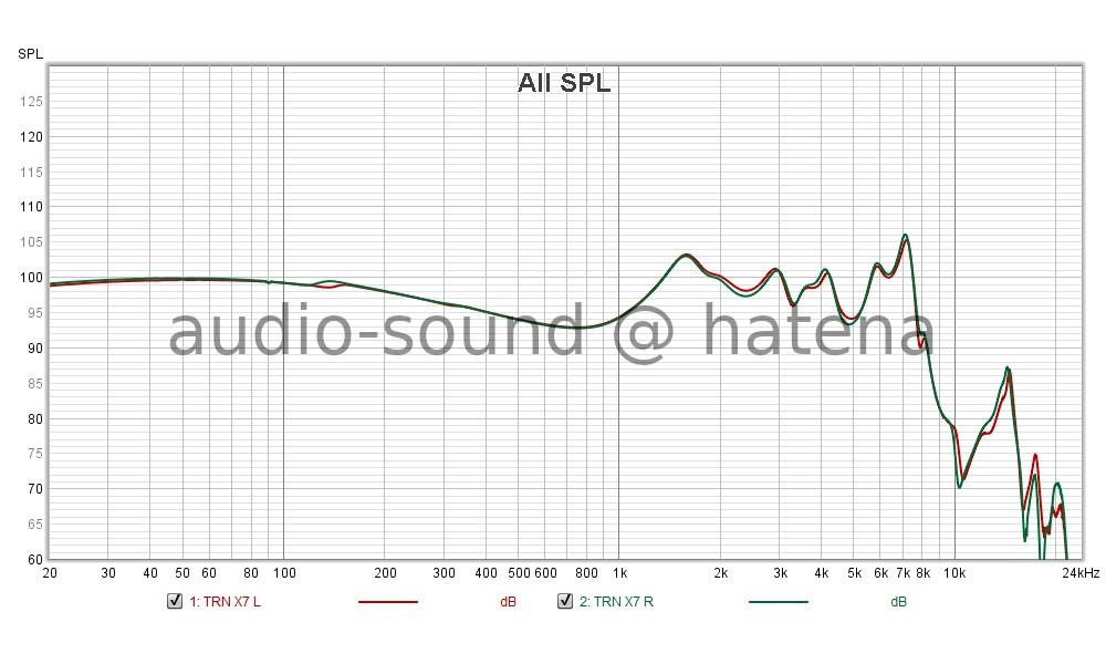EarFun Free 2 Frequency Response (RAW)