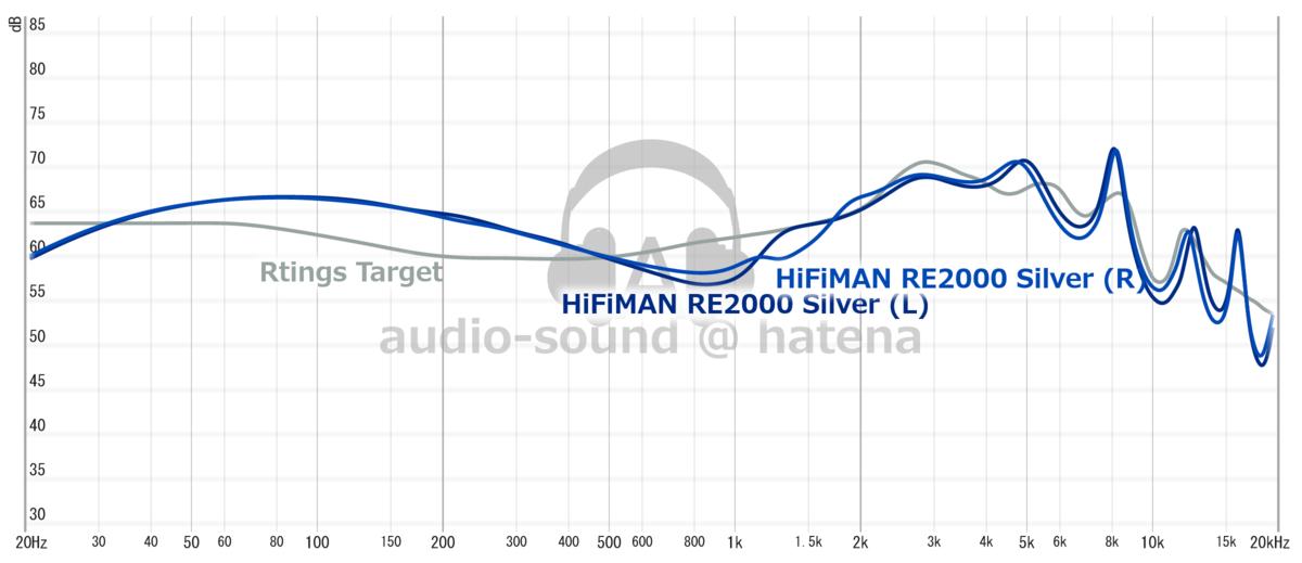 TForce Yuan Li Frequency Response (RAW)