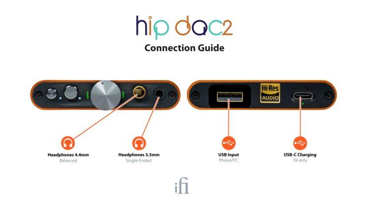 iFi Hip-DAC 2