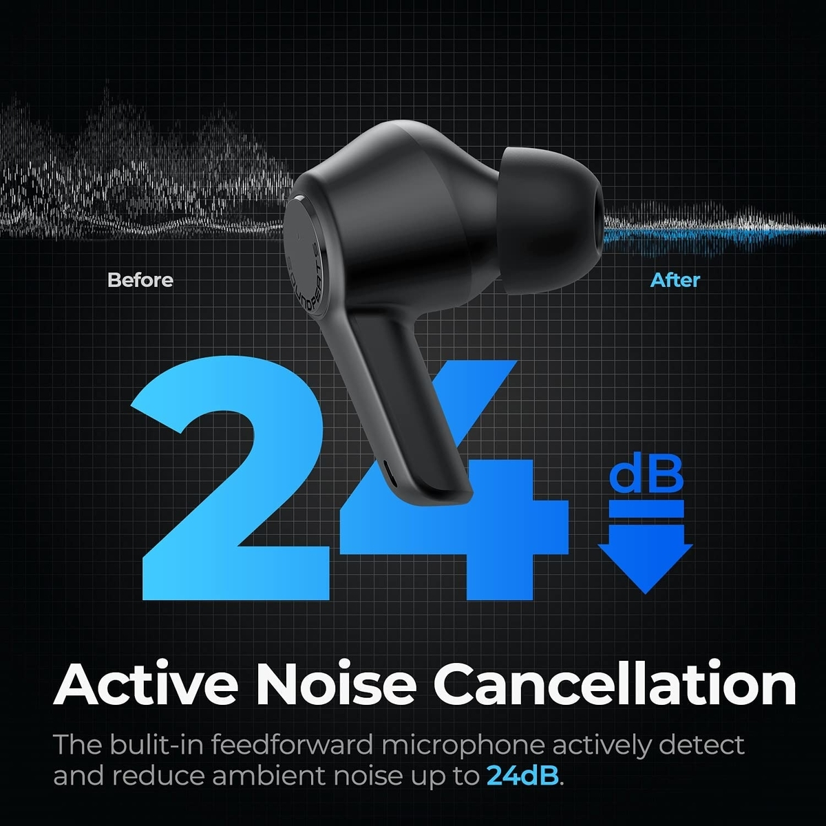 SoundPEATS T3