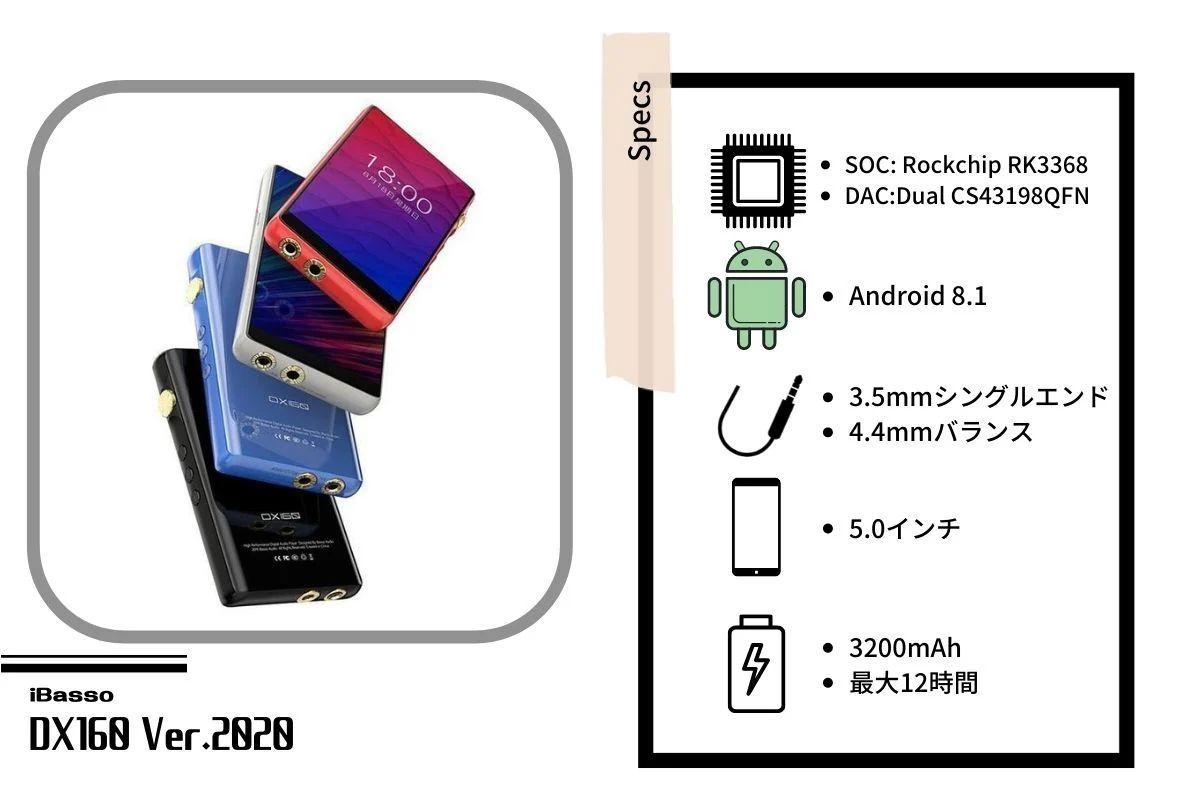 iBasso DX160 2020