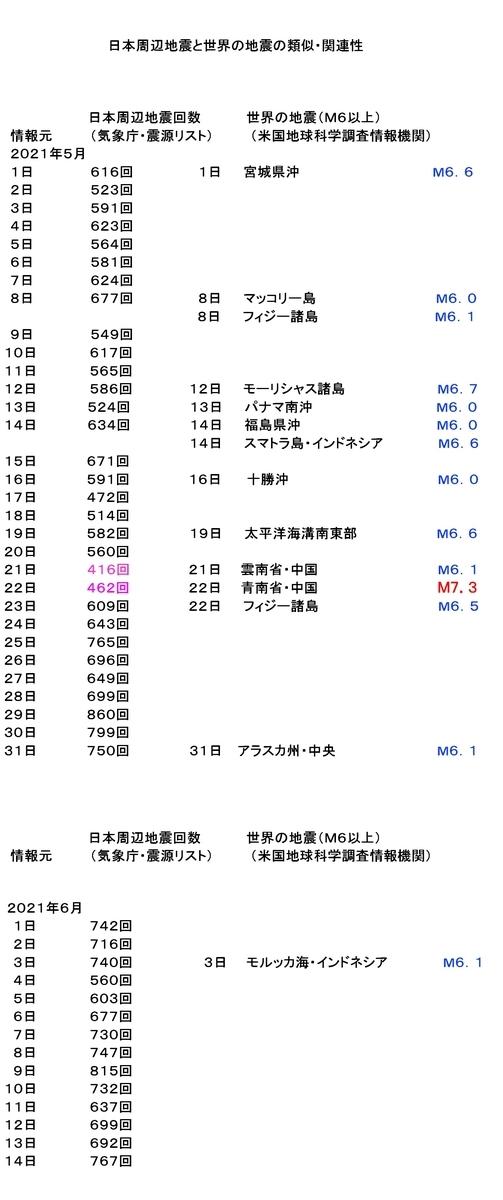 f:id:kanchan91516768:20210615191816j:plain