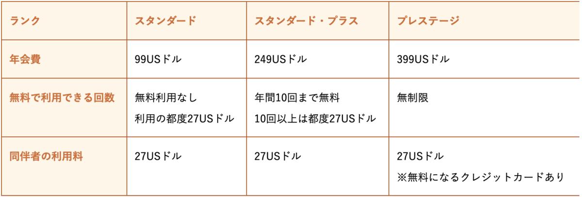 f:id:kanchanrobo:20200128111501p:plain