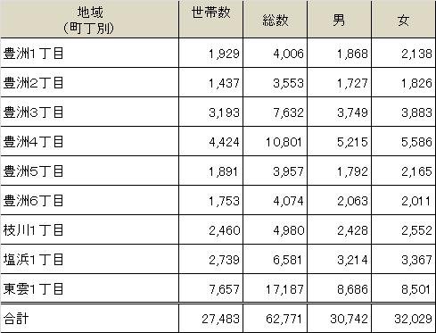 f:id:kandazumi:20161116122840p:plain