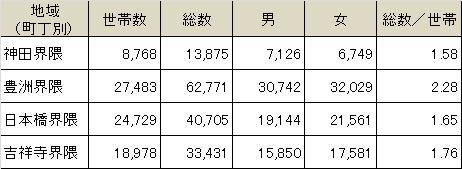 f:id:kandazumi:20161116125632p:plain