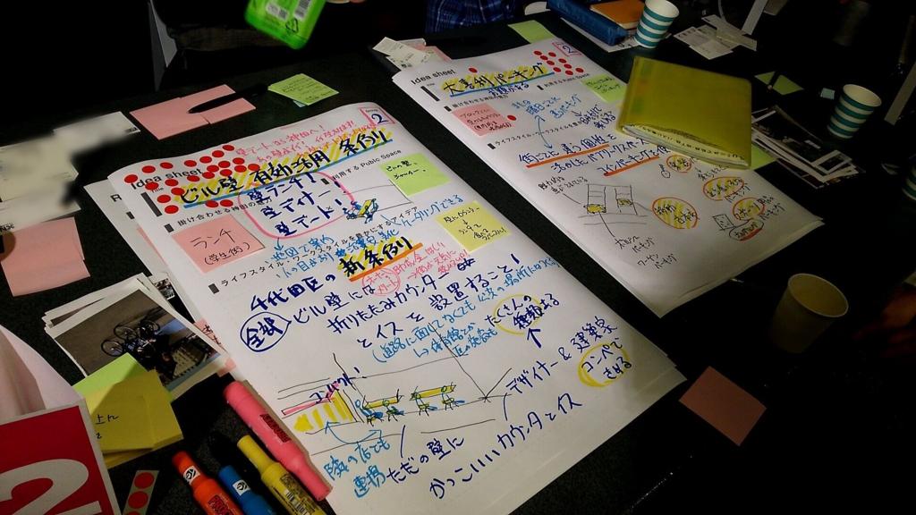 f:id:kandazumi:20161128071138j:plain