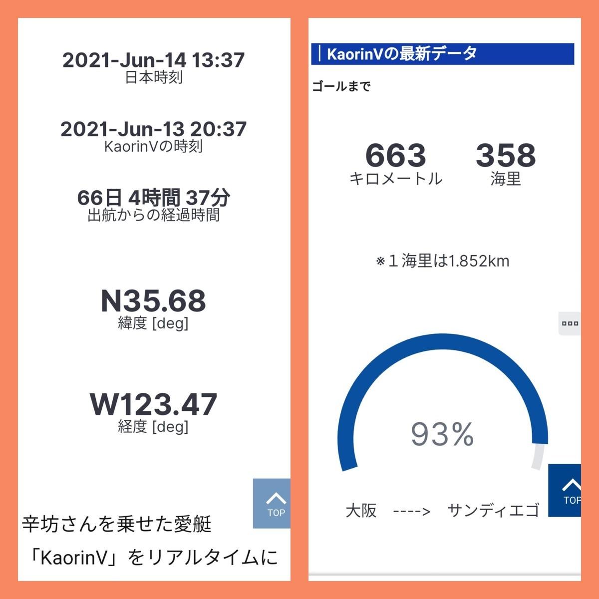 f:id:kandou:20210614140818j:plain